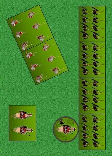 Règles BannerWar Schema 2